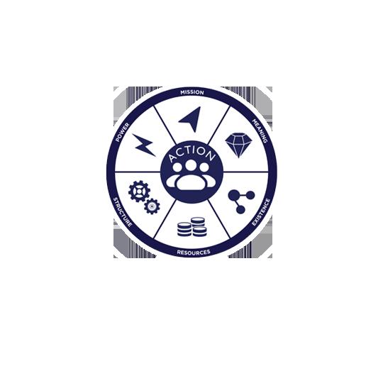Leadership Eye Wheel