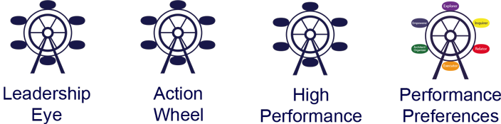 Leadership Eye + Action Wheel + High Performance + Performance Preferences